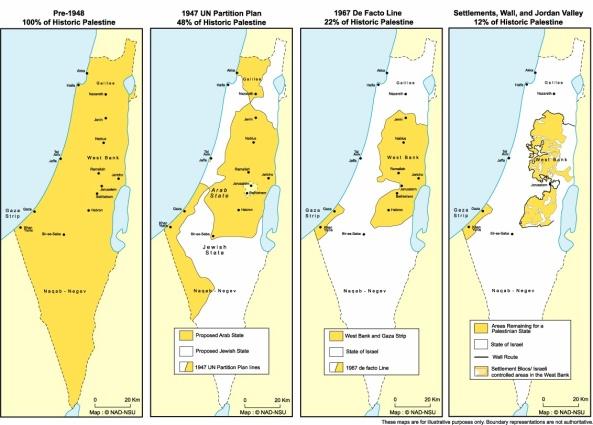 Palestina (fasi)